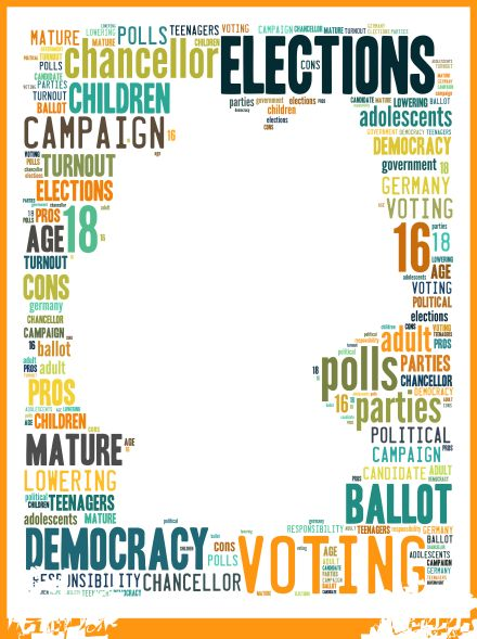 Wordcloud voting age